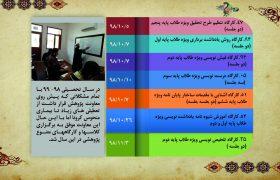 گزارش مصور فعالیتهای معاونت پژوهش مدرسه علمیه آیت الله بهجت (ره) قم سال ۹۸-۹۹