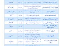 جدول زمانبندی پژوهشی سال تحصیلی ۱۳۹۹-۱۴۰۰